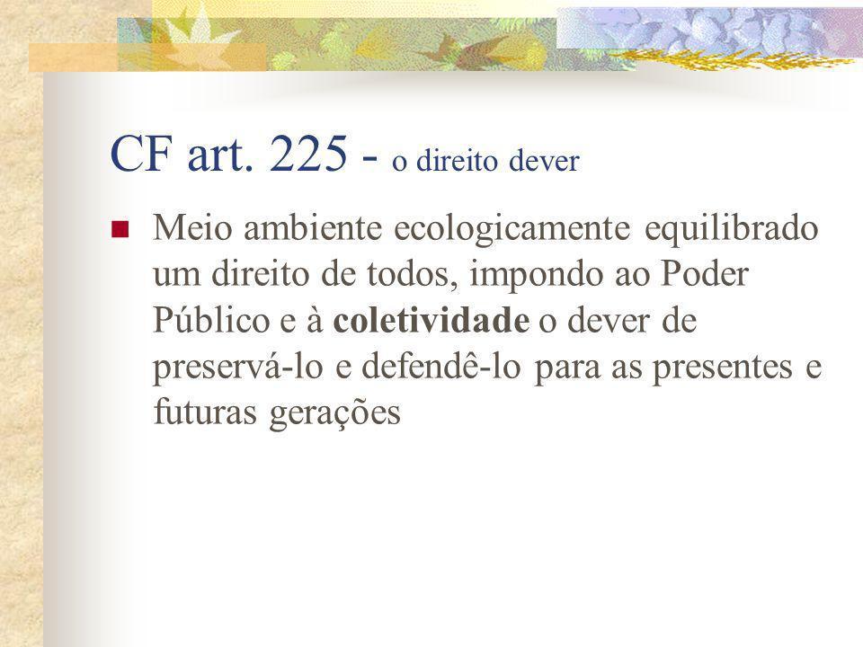CF art. 225 - o direito dever Meio ambiente ecologicamente equilibrado um direito de todos, impondo ao Poder Público e à coletividade o dever de prese