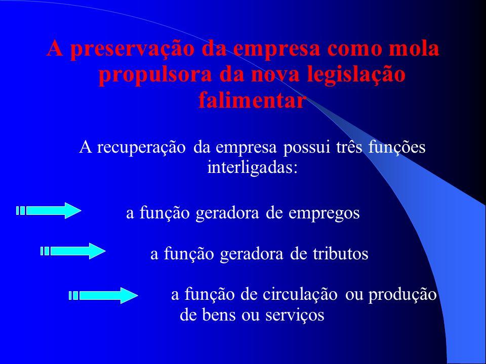 A preservação da empresa como mola propulsora da nova legislação falimentar A recuperação da empresa possui três funções interligadas: a função gerado