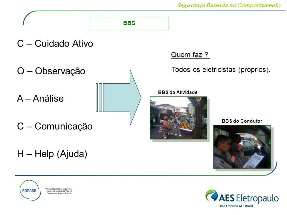 Segurança Baseada no Comportamento BBS C – Cuidado Ativo O – Observação A – Análise C – Comunicação H – Help (Ajuda) Quem faz ? Todos os eletricistas
