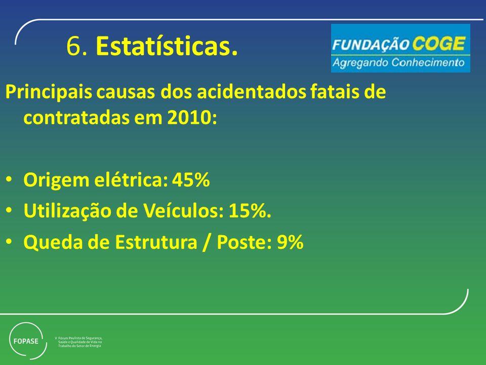 6. Estatísticas. Principais causas dos acidentados fatais de contratadas em 2010: Origem elétrica: 45% Utilização de Veículos: 15%. Queda de Estrutura