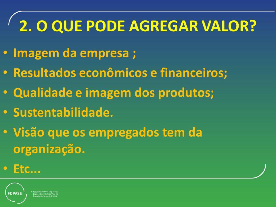 2. O QUE PODE AGREGAR VALOR? Imagem da empresa ; Resultados econômicos e financeiros; Qualidade e imagem dos produtos; Sustentabilidade. Visão que os
