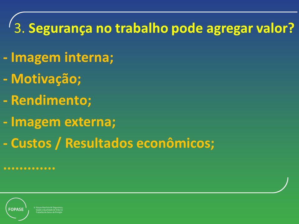 3. Segurança no trabalho pode agregar valor? - Imagem interna; - Motivação; - Rendimento; - Imagem externa; - Custos / Resultados econômicos;.........