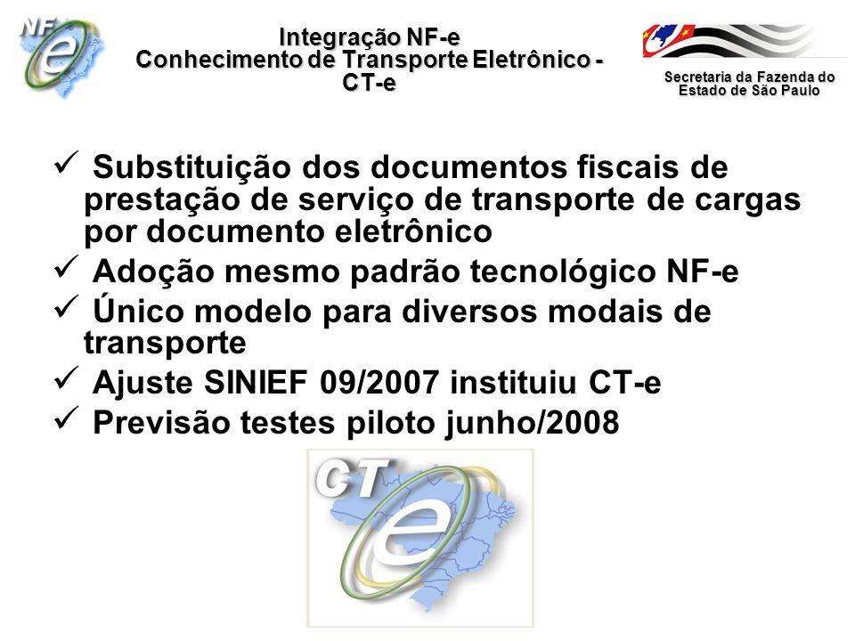 Secretaria da Fazenda do Estado de São Paulo Integração NF-e Conhecimento de Transporte Eletrônico - CT-e Substituição dos documentos fiscais de prest