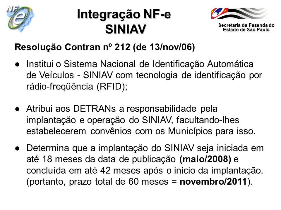 Resolução Contran nº 212 (de 13/nov/06) Institui o Sistema Nacional de Identificação Automática de Veículos - SINIAV com tecnologia de identificação p