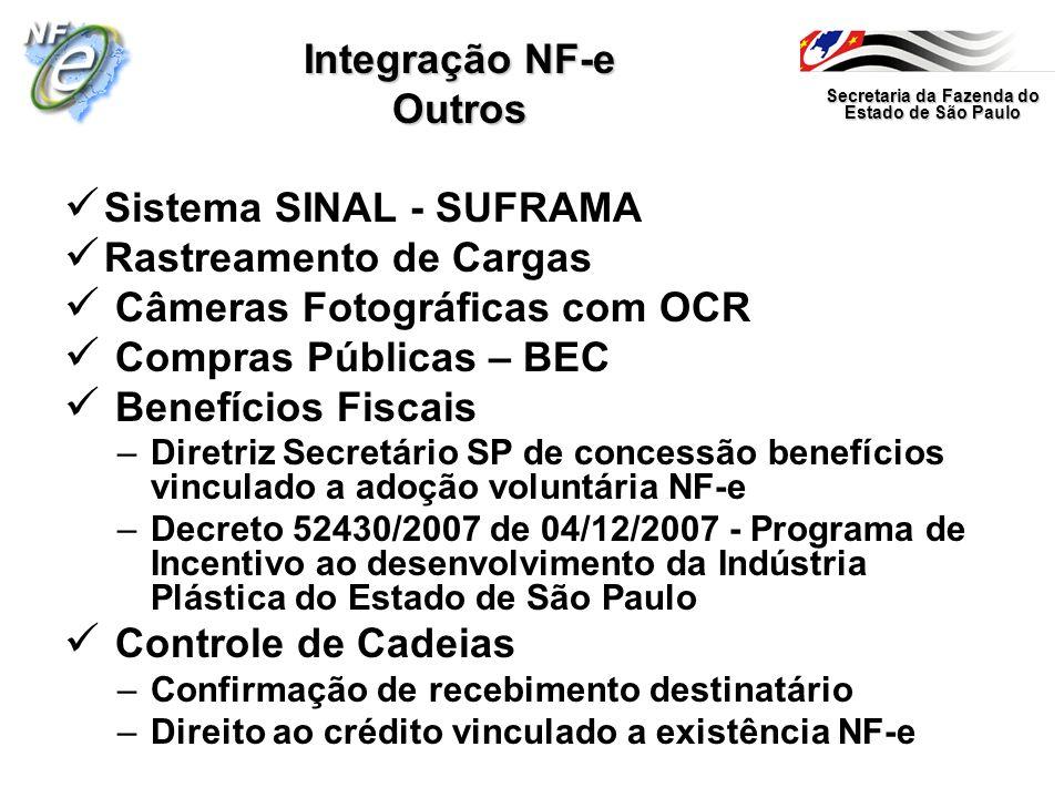 Secretaria da Fazenda do Estado de São Paulo Integração NF-e Outros Sistema SINAL - SUFRAMA Rastreamento de Cargas Câmeras Fotográficas com OCR Compra