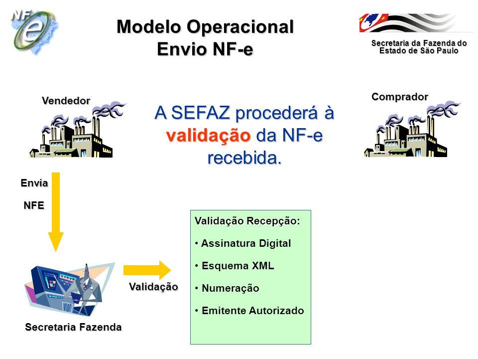 Secretaria da Fazenda do Estado de São Paulo Secretaria Fazenda Vendedor Comprador Modelo Operacional Envio NF-e A SEFAZ procederá à validação da NF-e
