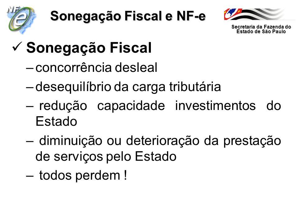 Secretaria da Fazenda do Estado de São Paulo Sonegação Fiscal e NF-e Sonegação Fiscal –concorrência desleal –desequilíbrio da carga tributária – reduç