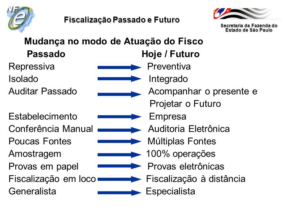 Secretaria da Fazenda do Estado de São Paulo Fiscalização Passado e Futuro Mudança no modo de Atuação do Fisco Passado Hoje / Futuro Repressiva Preven
