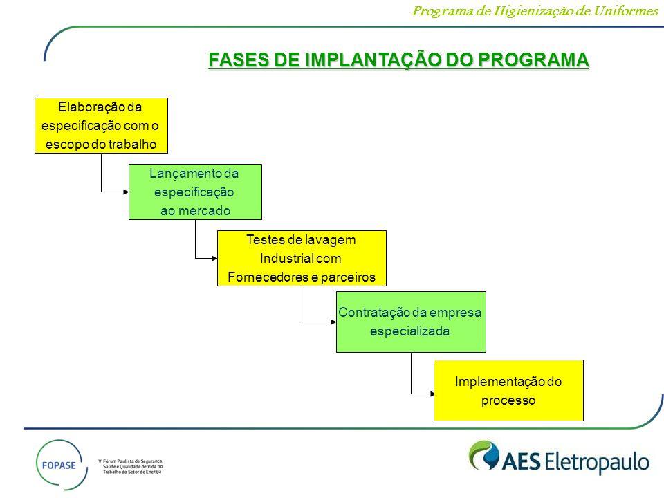 Elaboração da especificação com o escopo do trabalho Lançamento da especificação ao mercado Testes de lavagem Industrial com Fornecedores e parceiros