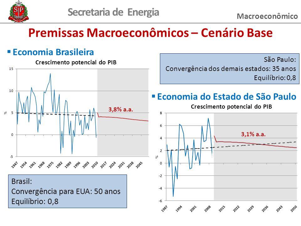 Secretaria de Energia Economia Brasileira Crescimento potencial do PIB 3,8% a.a. Economia do Estado de São Paulo 3,1% a.a. Crescimento potencial do PI