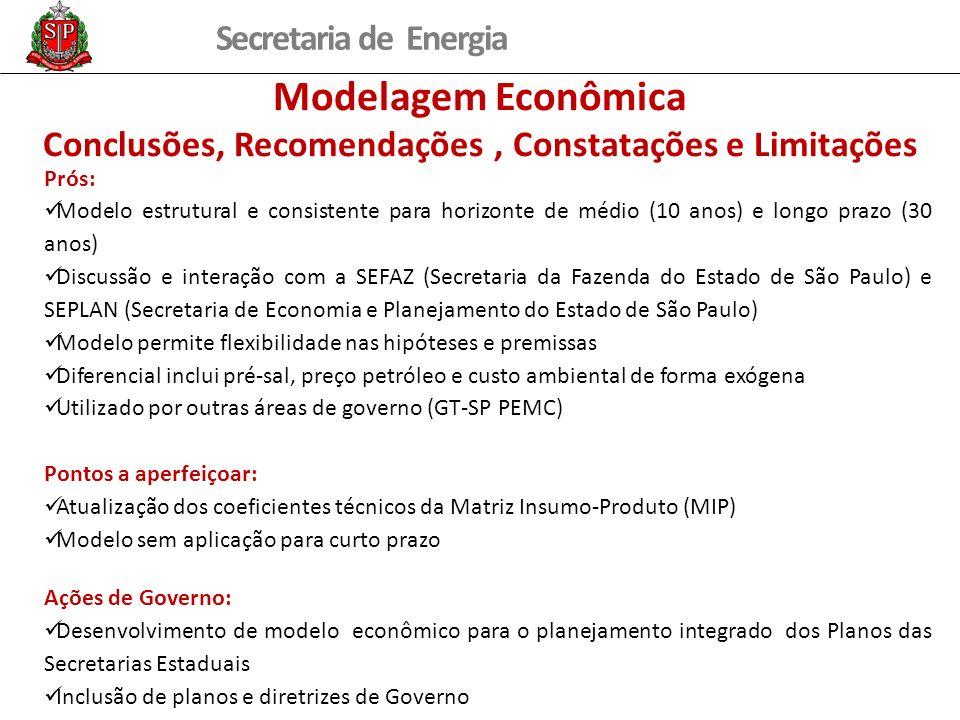 Secretaria de Energia Prós: Modelo estrutural e consistente para horizonte de médio (10 anos) e longo prazo (30 anos) Discussão e interação com a SEFAZ (Secretaria da Fazenda do Estado de São Paulo) e SEPLAN (Secretaria de Economia e Planejamento do Estado de São Paulo) Modelo permite flexibilidade nas hipóteses e premissas Diferencial inclui pré-sal, preço petróleo e custo ambiental de forma exógena Utilizado por outras áreas de governo (GT-SP PEMC) Pontos a aperfeiçoar: Atualização dos coeficientes técnicos da Matriz Insumo-Produto (MIP) Modelo sem aplicação para curto prazo Ações de Governo: Desenvolvimento de modelo econômico para o planejamento integrado dos Planos das Secretarias Estaduais Inclusão de planos e diretrizes de Governo Modelagem Econômica Conclusões, Recomendações, Constatações e Limitações