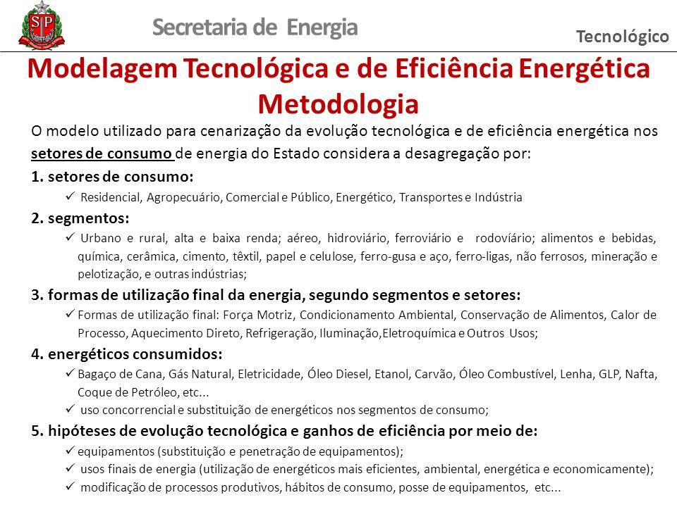Secretaria de Energia O modelo utilizado para cenarização da evolução tecnológica e de eficiência energética nos setores de consumo de energia do Estado considera a desagregação por: 1.