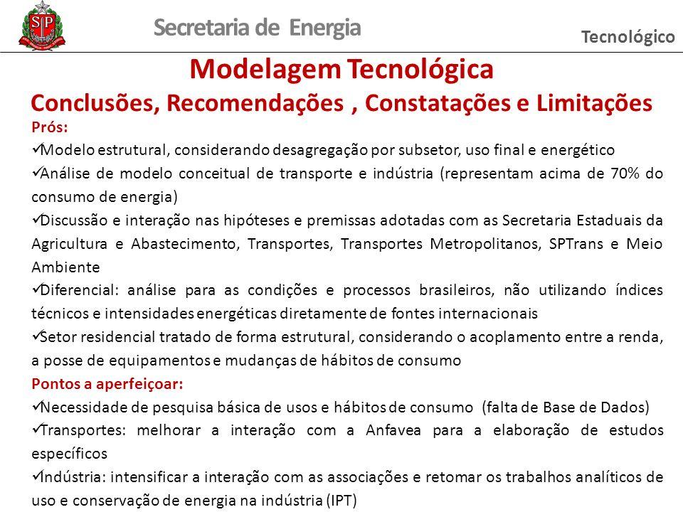 Secretaria de Energia Prós: Modelo estrutural, considerando desagregação por subsetor, uso final e energético Análise de modelo conceitual de transpor