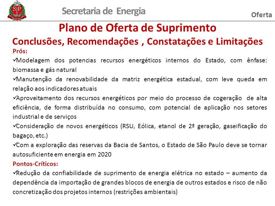 Secretaria de Energia Prós: Modelagem dos potencias recursos energéticos internos do Estado, com ênfase: biomassa e gás natural Manutenção da renovabi