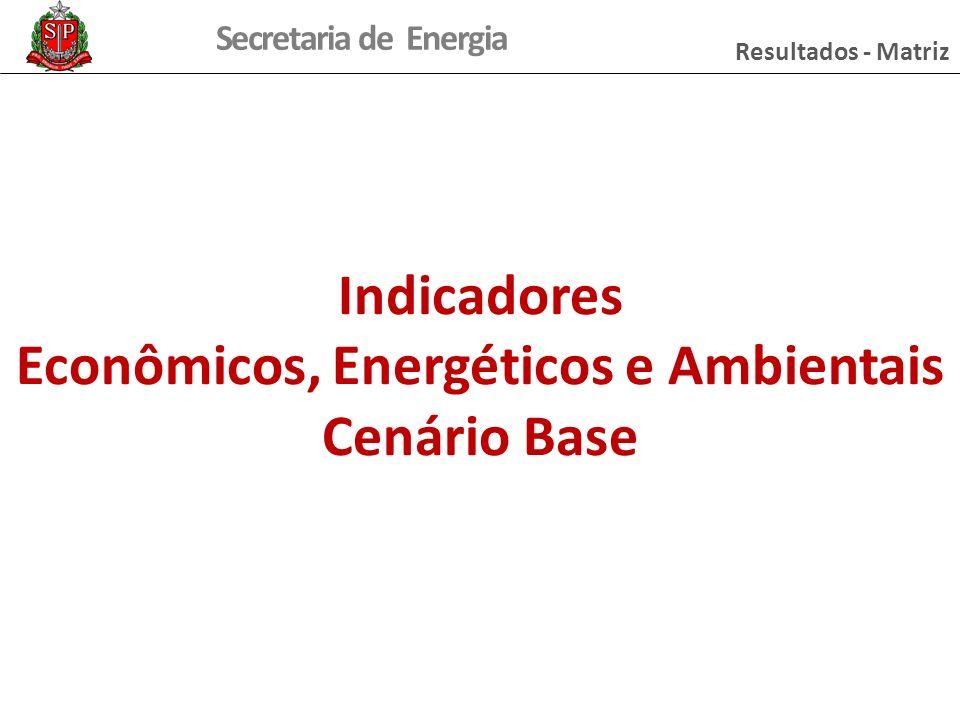 Secretaria de Energia Indicadores Econômicos, Energéticos e Ambientais Cenário Base Resultados - Matriz