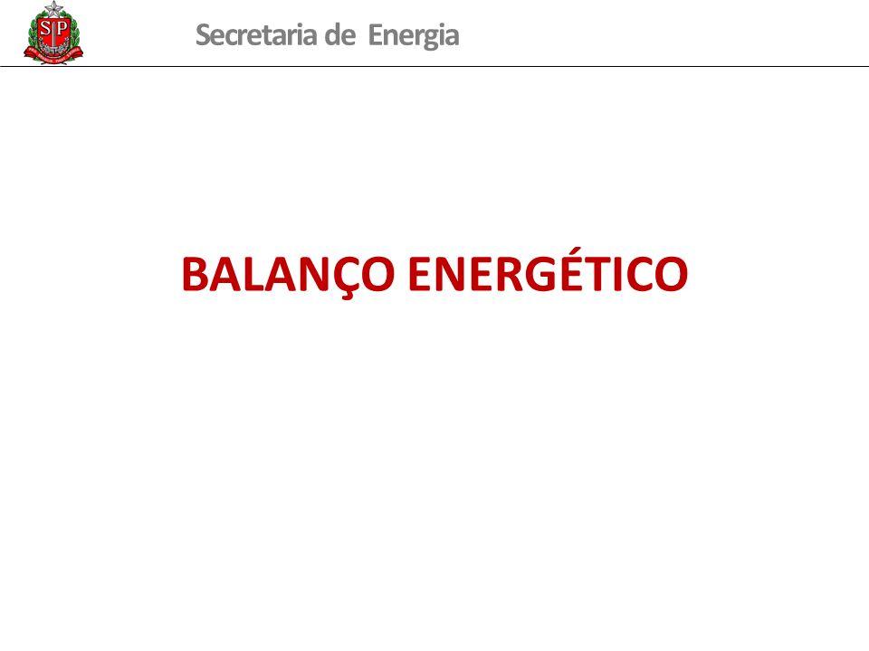 Secretaria de Energia BALANÇO ENERGÉTICO