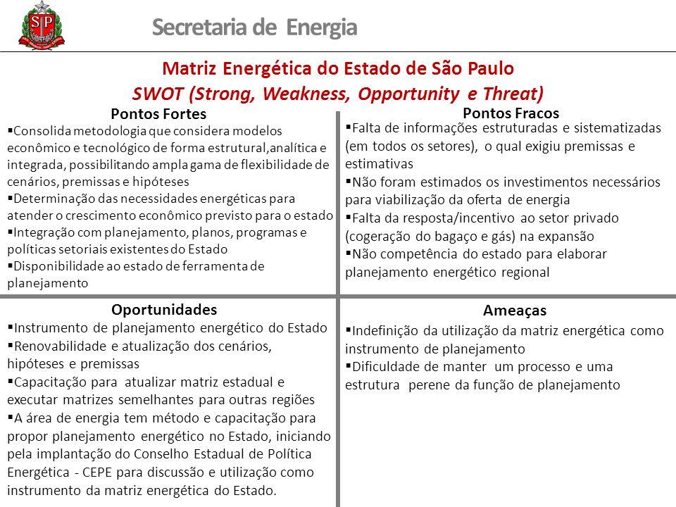 Secretaria de Energia Matriz Energética do Estado de São Paulo SWOT (Strong, Weakness, Opportunity e Threat) Consolida metodologia que considera modelos econômico e tecnológico de forma estrutural,analítica e integrada, possibilitando ampla gama de flexibilidade de cenários, premissas e hipóteses Determinação das necessidades energéticas para atender o crescimento econômico previsto para o estado Integração com planejamento, planos, programas e políticas setoriais existentes do Estado Disponibilidade ao estado de ferramenta de planejamento Falta de informações estruturadas e sistematizadas (em todos os setores), o qual exigiu premissas e estimativas Não foram estimados os investimentos necessários para viabilização da oferta de energia Falta da resposta/incentivo ao setor privado (cogeração do bagaço e gás) na expansão Não competência do estado para elaborar planejamento energético regional Indefinição da utilização da matriz energética como instrumento de planejamento Dificuldade de manter um processo e uma estrutura perene da função de planejamento Instrumento de planejamento energético do Estado Renovabilidade e atualização dos cenários, hipóteses e premissas Capacitação para atualizar matriz estadual e executar matrizes semelhantes para outras regiões A área de energia tem método e capacitação para propor planejamento energético no Estado, iniciando pela implantação do Conselho Estadual de Política Energética - CEPE para discussão e utilização como instrumento da matriz energética do Estado.