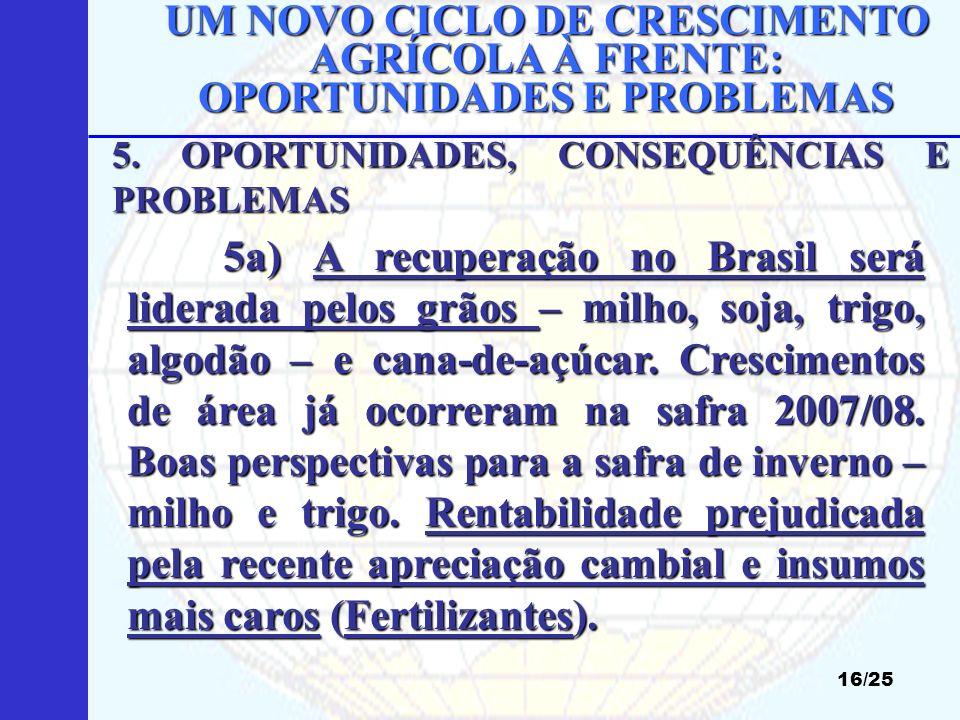 UM NOVO CICLO DE CRESCIMENTO AGRÍCOLA À FRENTE: OPORTUNIDADES E PROBLEMAS 16/25 5a) A recuperação no Brasil será liderada pelos grãos – milho, soja, t