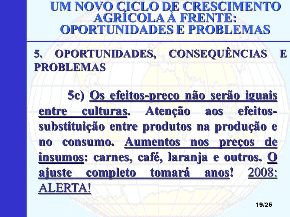 UM NOVO CICLO DE CRESCIMENTO AGRÍCOLA À FRENTE: OPORTUNIDADES E PROBLEMAS 19/25 5c) Os efeitos-preço não serão iguais entre culturas. Atenção aos efei