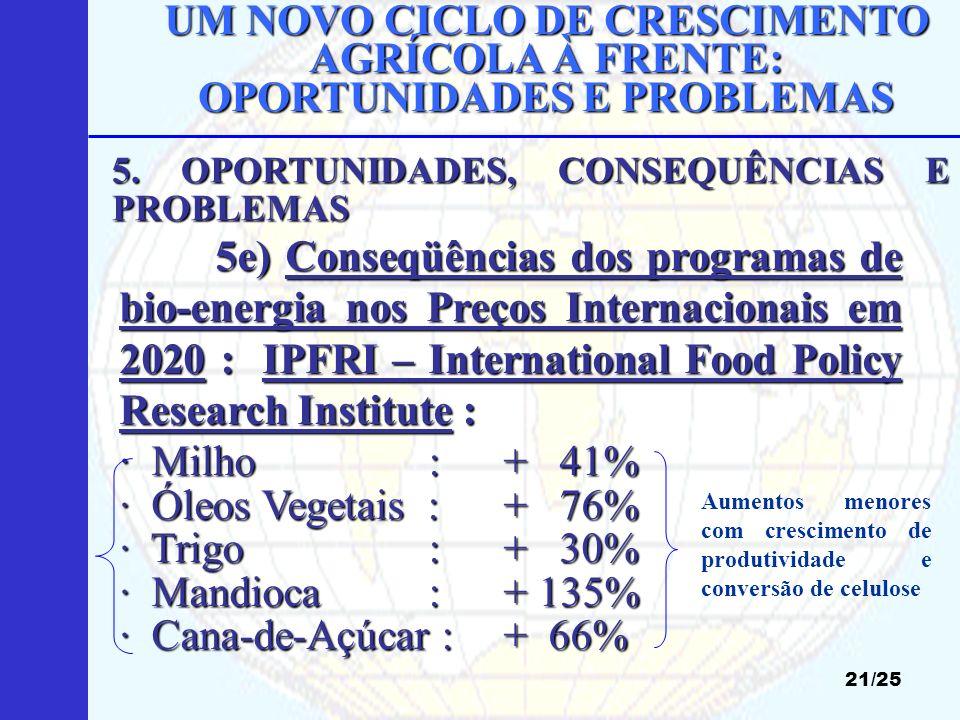 UM NOVO CICLO DE CRESCIMENTO AGRÍCOLA À FRENTE: OPORTUNIDADES E PROBLEMAS 21/25 5e) Conseqüências dos programas de bio-energia nos Preços Internaciona