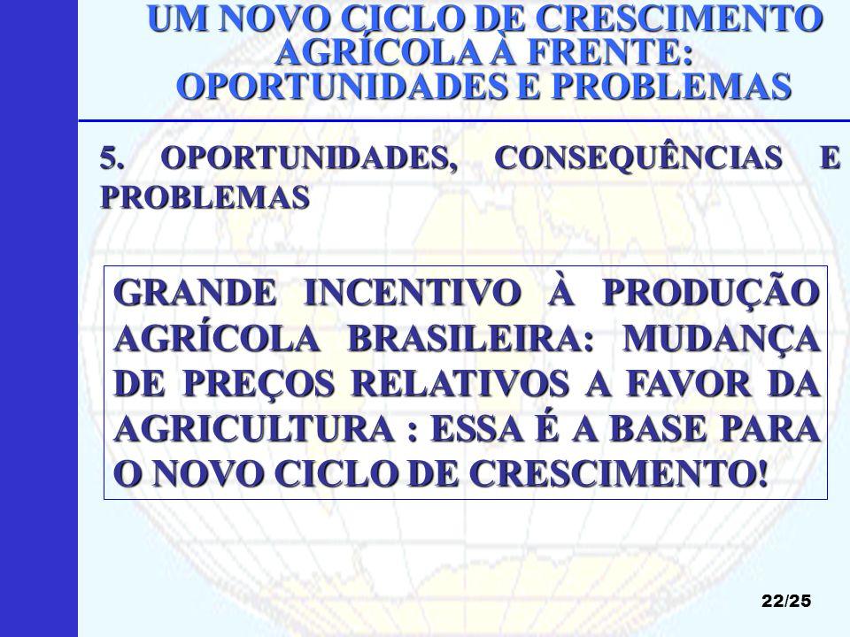 UM NOVO CICLO DE CRESCIMENTO AGRÍCOLA À FRENTE: OPORTUNIDADES E PROBLEMAS 22/25 GRANDE INCENTIVO À PRODUÇÃO AGRÍCOLA BRASILEIRA: MUDANÇA DE PREÇOS REL