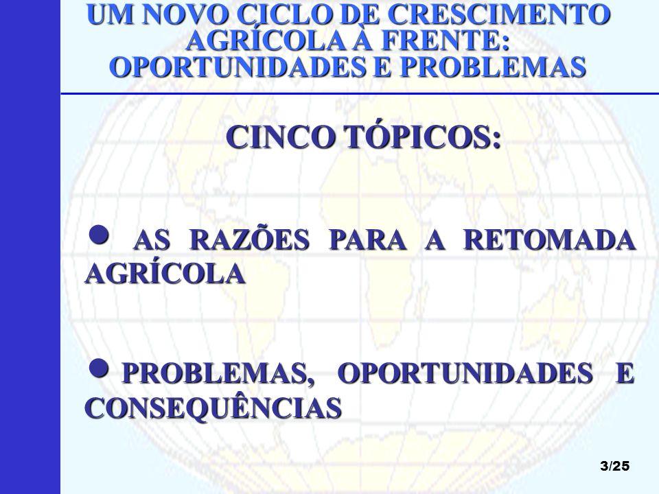 UM NOVO CICLO DE CRESCIMENTO AGRÍCOLA À FRENTE: OPORTUNIDADES E PROBLEMAS 14/25 4b) Programas de bio-energia no Brasil e no mundo : álcool e bio-diesel.