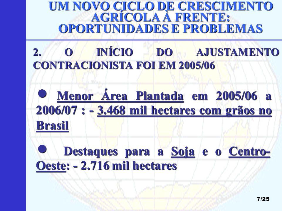 UM NOVO CICLO DE CRESCIMENTO AGRÍCOLA À FRENTE: OPORTUNIDADES E PROBLEMAS 7/25 Destaques para a Soja e o Centro- Oeste: - 2.716 mil hectares Destaques