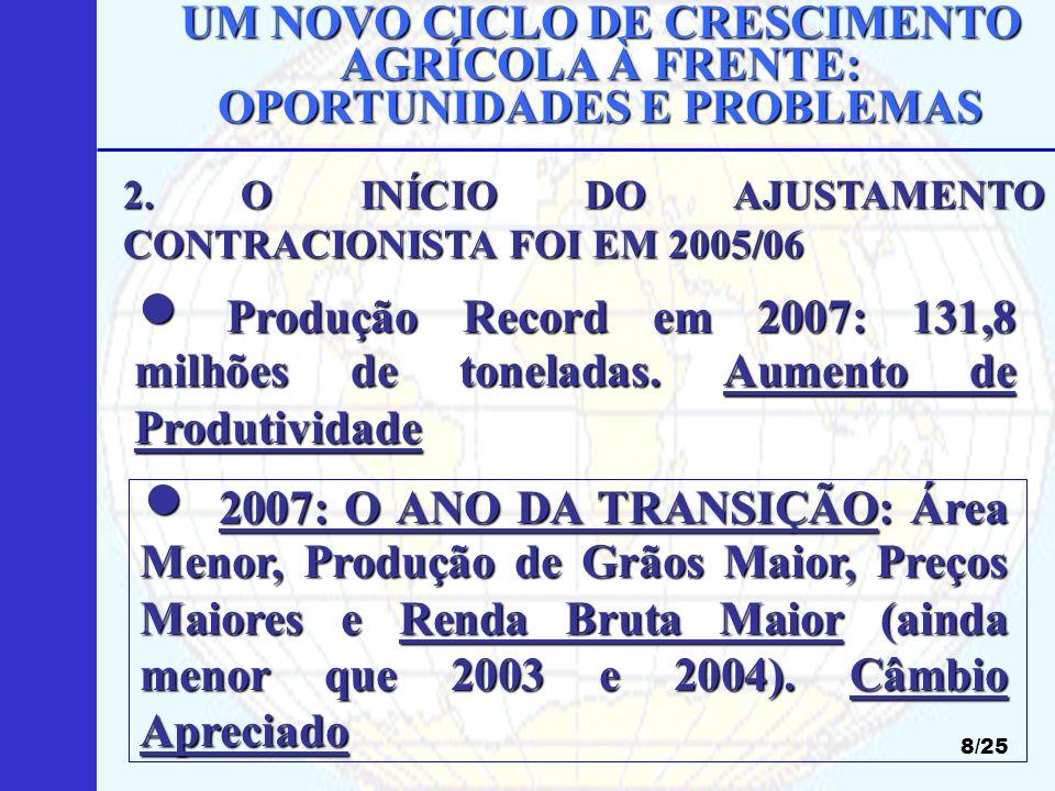 UM NOVO CICLO DE CRESCIMENTO AGRÍCOLA À FRENTE: OPORTUNIDADES E PROBLEMAS 8/25 2007: O ANO DA TRANSIÇÃO: Área Menor, Produção de Grãos Maior, Preços M