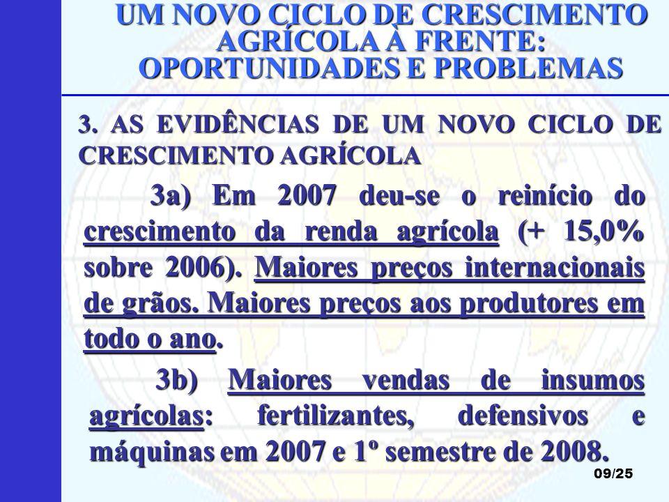 UM NOVO CICLO DE CRESCIMENTO AGRÍCOLA À FRENTE: OPORTUNIDADES E PROBLEMAS 10/25 3d) Aumento da área total na safra 2007/08: Menos para grãos e mais para cana-de-açúcar.