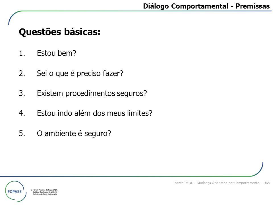Diálogo Comportamental - Premissas Fonte: MOC – Mudança Orientada por Comportamento – DNV Questões básicas: 1.Estou bem? 2.Sei o que é preciso fazer?
