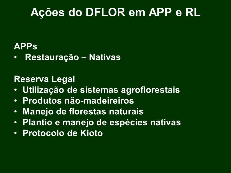 Ações do DFLOR em APP e RL APPs Restauração – Nativas Reserva Legal Utilização de sistemas agroflorestais Produtos não-madeireiros Manejo de florestas