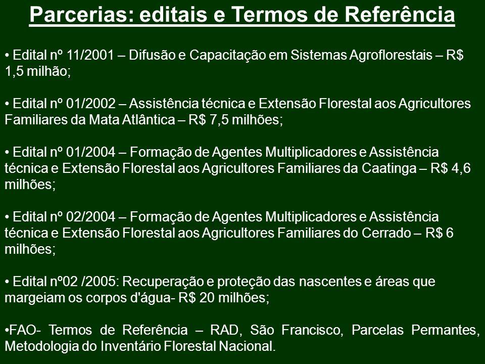 Parcerias: editais e Termos de Referência Edital nº 11/2001 – Difusão e Capacitação em Sistemas Agroflorestais – R$ 1,5 milhão; Edital nº 01/2002 – As