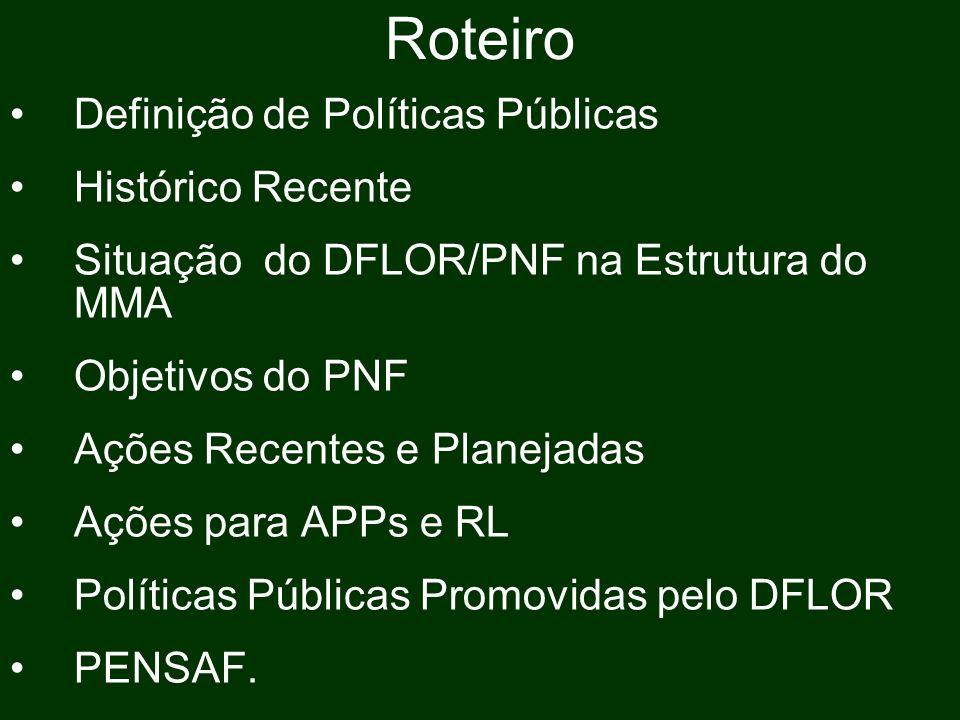 Roteiro Definição de Políticas Públicas Histórico Recente Situação do DFLOR/PNF na Estrutura do MMA Objetivos do PNF Ações Recentes e Planejadas Ações