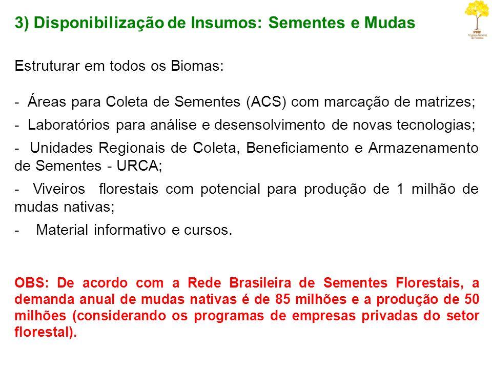 3) Disponibilização de Insumos: Sementes e Mudas Estruturar em todos os Biomas: - Áreas para Coleta de Sementes (ACS) com marcação de matrizes; - Labo