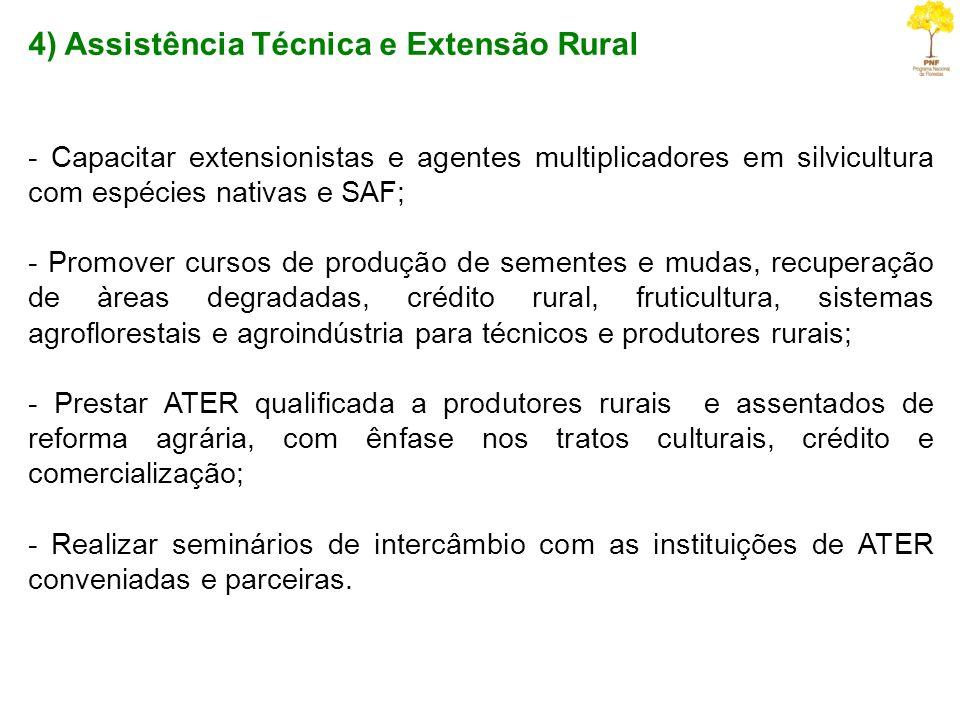 4) Assistência Técnica e Extensão Rural - Capacitar extensionistas e agentes multiplicadores em silvicultura com espécies nativas e SAF; - Promover cu