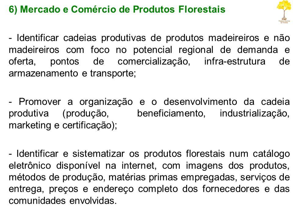 6) Mercado e Comércio de Produtos Florestais - Identificar cadeias produtivas de produtos madeireiros e não madeireiros com foco no potencial regional