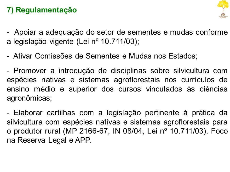 7) Regulamentação - Apoiar a adequação do setor de sementes e mudas conforme a legislação vigente (Lei nº 10.711/03); - Ativar Comissões de Sementes e