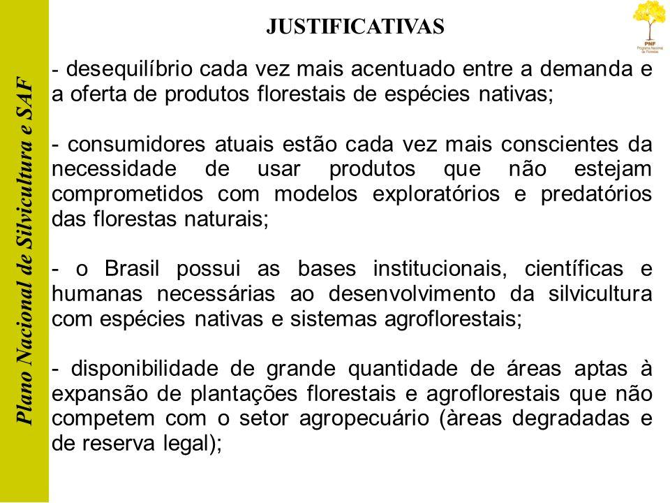 JUSTIFICATIVAS Plano Nacional de Silvicultura e SAF - desequilíbrio cada vez mais acentuado entre a demanda e a oferta de produtos florestais de espéc