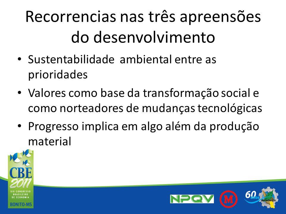 Recorrencias nas três apreensões do desenvolvimento Sustentabilidade ambiental entre as prioridades Valores como base da transformação social e como n