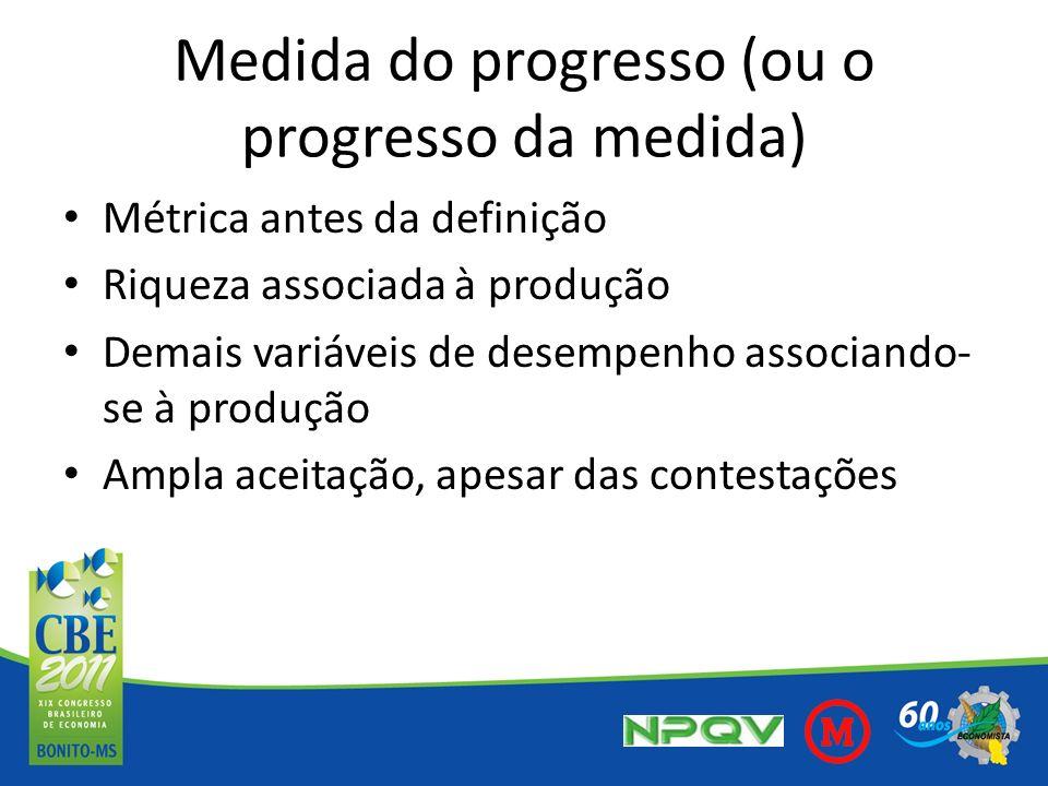 Medida do progresso (ou o progresso da medida) Métrica antes da definição Riqueza associada à produção Demais variáveis de desempenho associando- se à