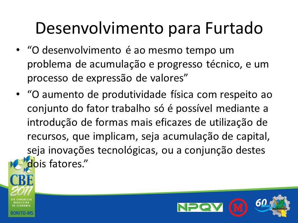 Desenvolvimento para Furtado (2) a realocação de recursos que acompanha o aumento do fluxo de renda é condicionada pela composição da procura, que é a expressão do sistema de valores da coletividade