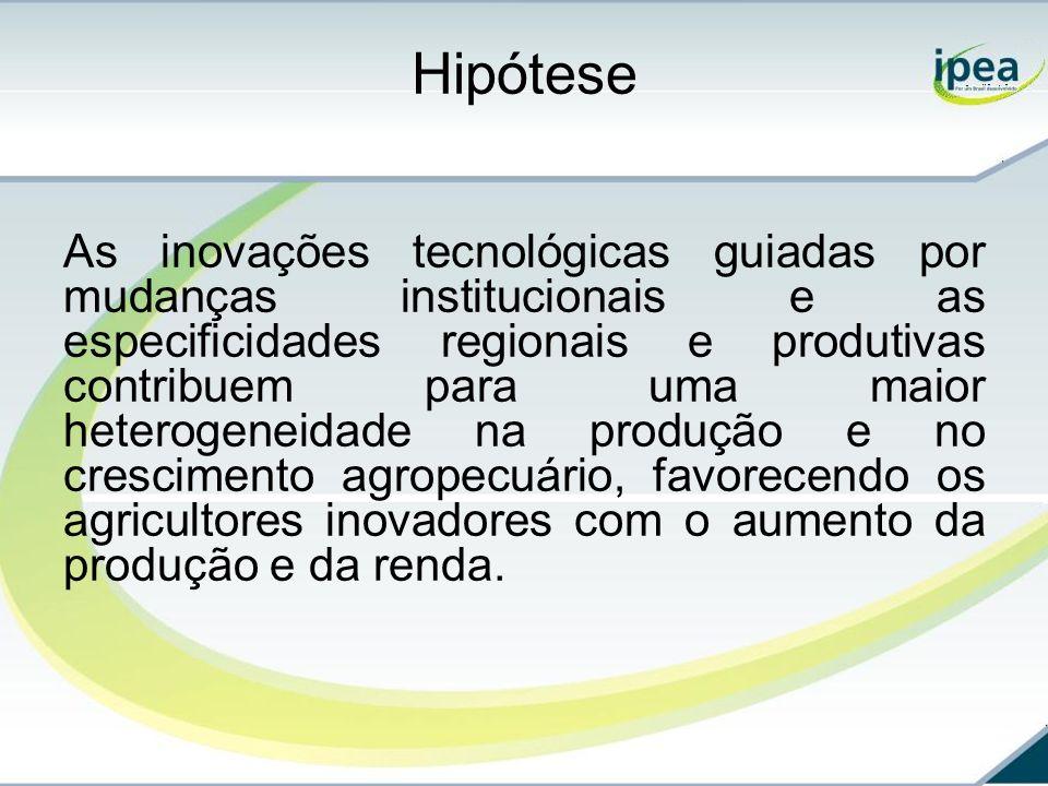 Hipótese As inovações tecnológicas guiadas por mudanças institucionais e as especificidades regionais e produtivas contribuem para uma maior heterogen