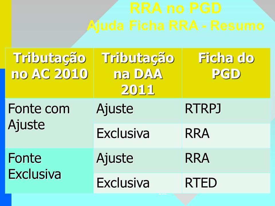 102 Imposto sobre a Renda da Pessoa Física Seminário Nacional Aracaju, 23 a 26/2/2010 RRA no PGD Ajuda Ficha RRA - Resumo Tributação no AC 2010 Tribut