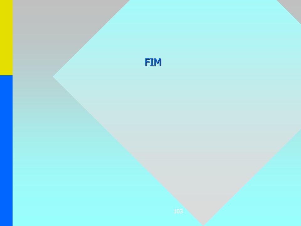 103 FIM