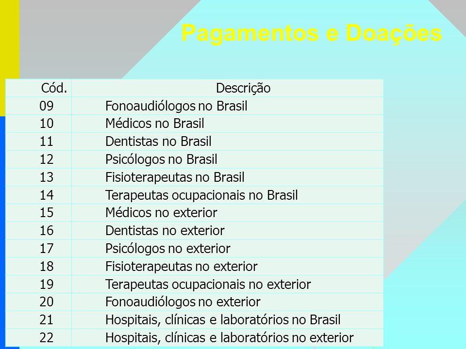 20 Pagamentos e DoaçõesCód.Descrição09 Fonoaudiólogos no Brasil 10 Médicos no Brasil 11 Dentistas no Brasil 12 Psicólogos no Brasil 13 Fisioterapeutas