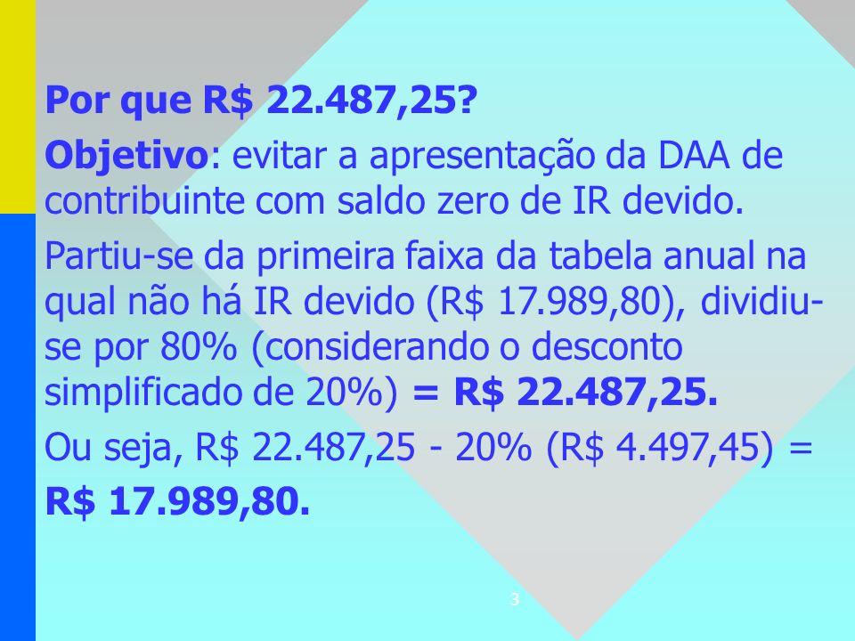 3 Por que R$ 22.487,25? Objetivo: evitar a apresentação da DAA de contribuinte com saldo zero de IR devido. Partiu-se da primeira faixa da tabela anua