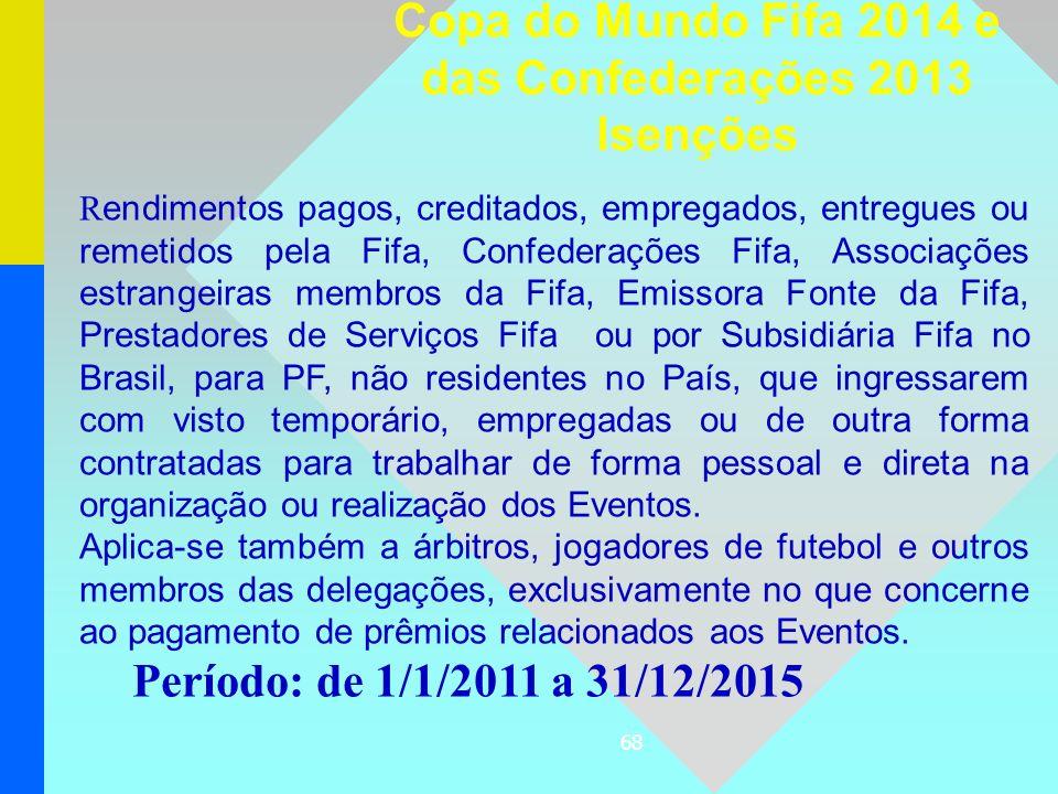 68 R endimentos pagos, creditados, empregados, entregues ou remetidos pela Fifa, Confederações Fifa, Associações estrangeiras membros da Fifa, Emissor