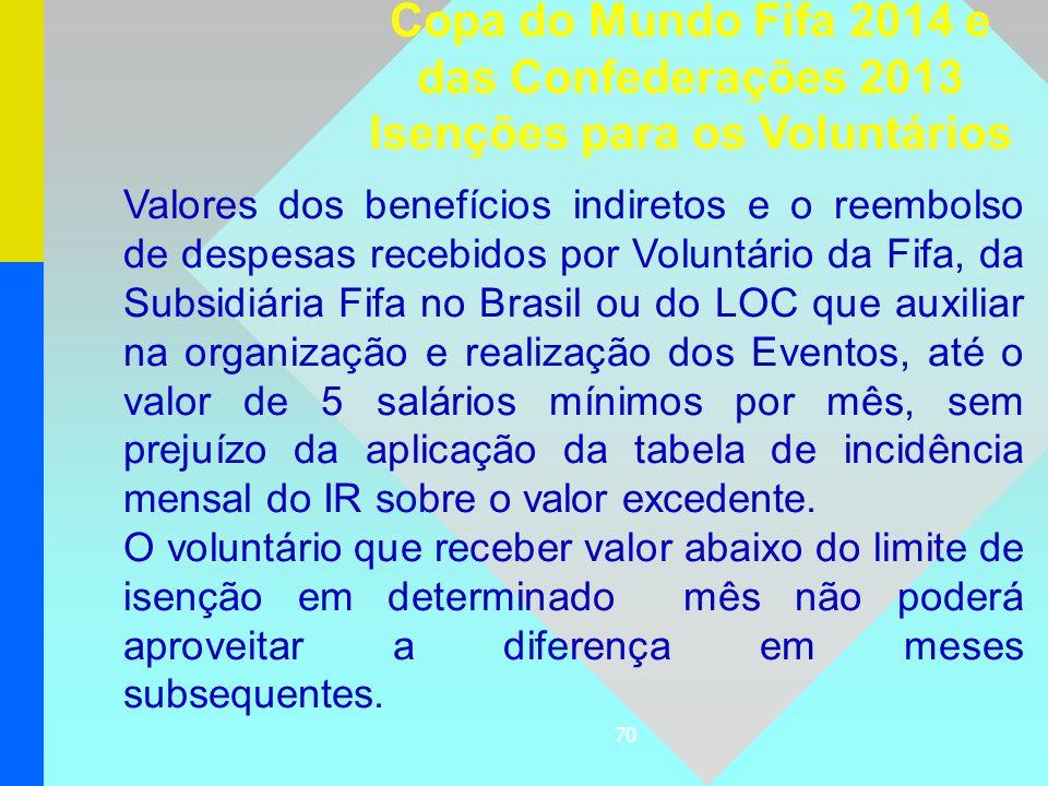 70 Valores dos benefícios indiretos e o reembolso de despesas recebidos por Voluntário da Fifa, da Subsidiária Fifa no Brasil ou do LOC que auxiliar n
