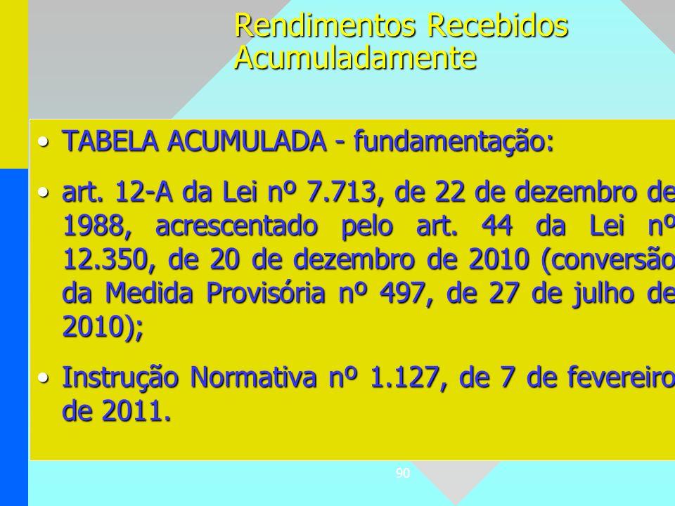 90 TABELA ACUMULADA - fundamentação:TABELA ACUMULADA - fundamentação: art. 12-A da Lei nº 7.713, de 22 de dezembro de 1988, acrescentado pelo art. 44