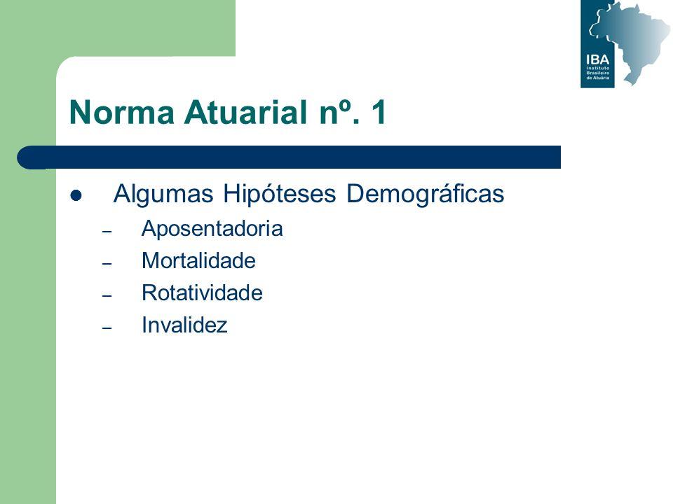 Norma Atuarial nº. 1 Algumas Hipóteses Demográficas – Aposentadoria – Mortalidade – Rotatividade – Invalidez